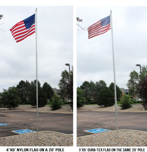 What Size Flag Do I Need? | Flagline